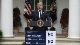 Mueller investigation cost