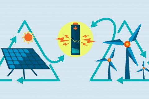PragerU What's wrong with wind and solar image